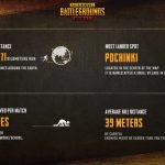 PUBG Mobile is now at 10 million daily active users – Huge success