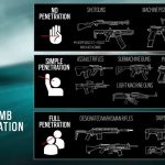 Rainbow Six Siege's Bullets Will Soon Penetrate Limbs–Here's How It Works