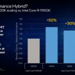 """Intel Reveals 12th-Gen CPUs, Dubbed """"The World's Best Gaming Processor"""""""